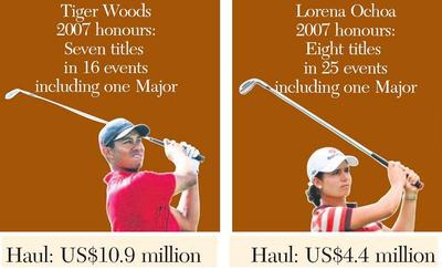 Tiger_versus_lorena_winnings_in_200